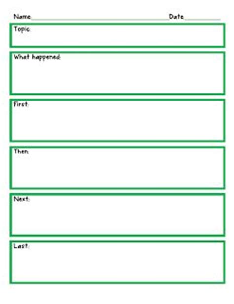 Spatial order essay writing - aaueduet